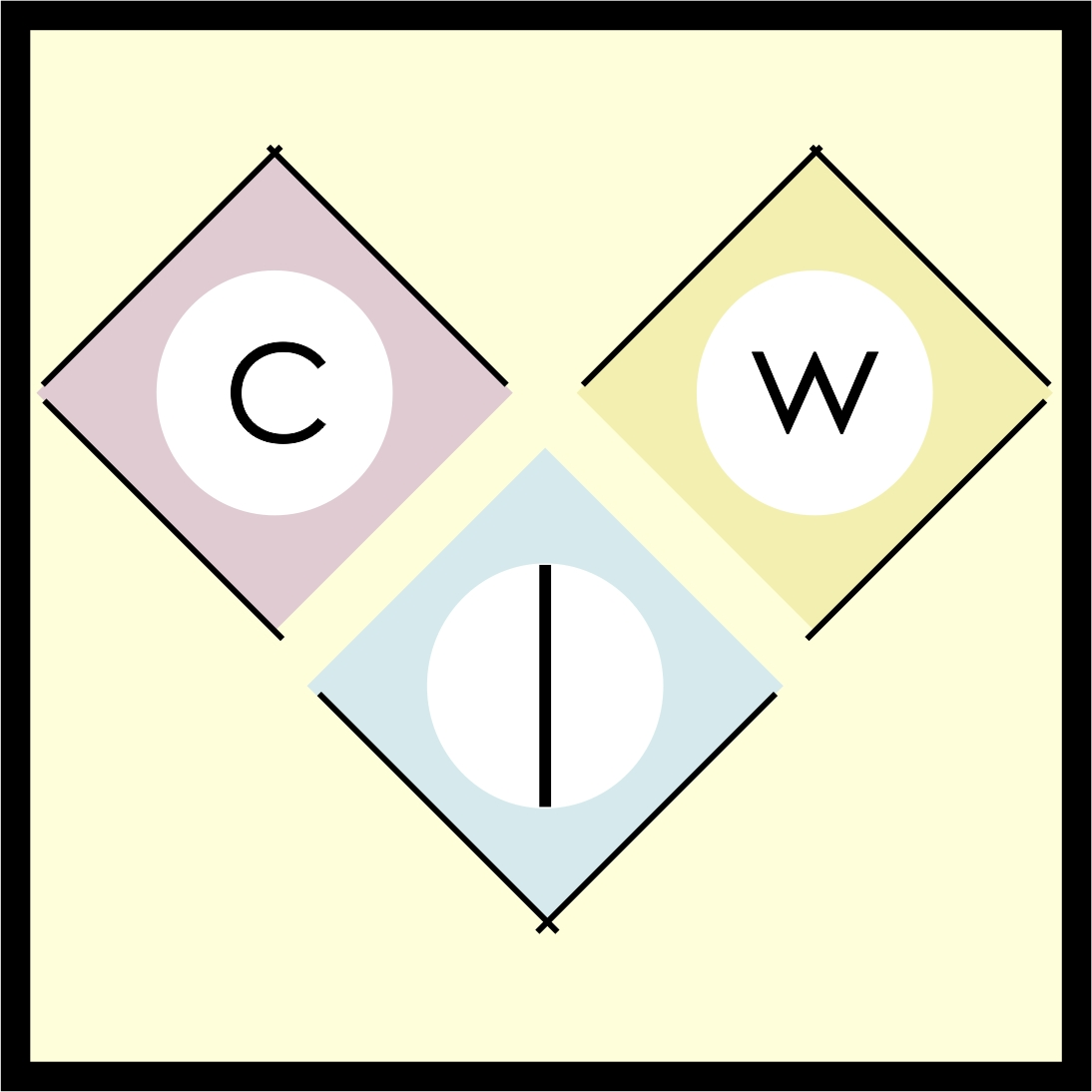Claire Idera Workshop logo